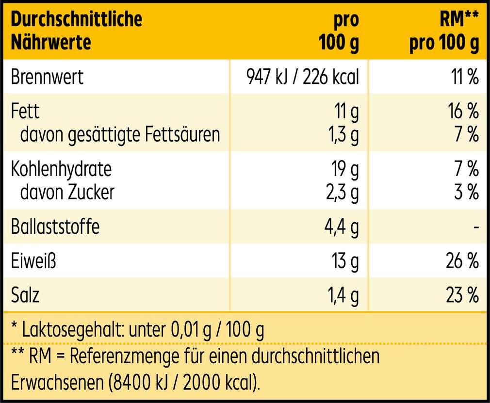 Abbildung des Sortimentsartikels K-Take it Veggie Schnitzel 200g