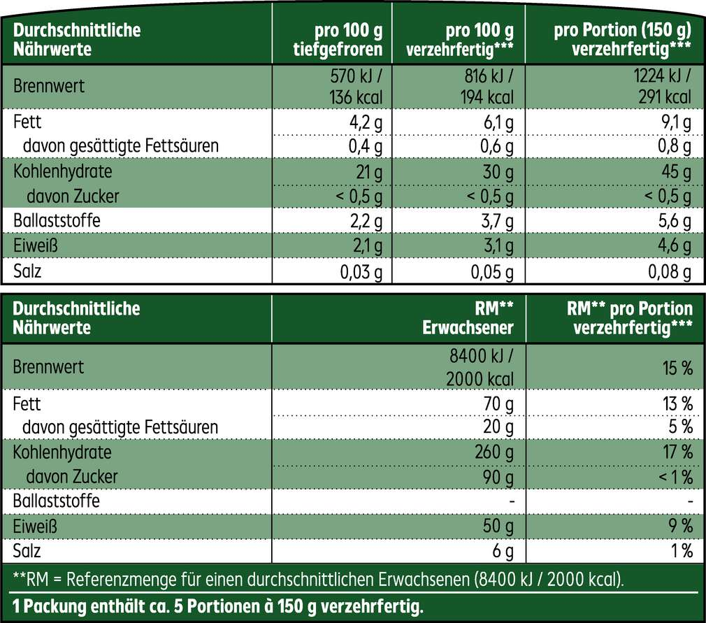 Abbildung des Sortimentsartikels K-Bio Pommes 750g