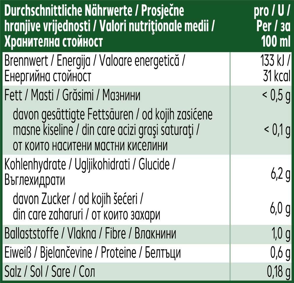 Abbildung des Sortimentsartikels K-Bio Karottensaft 0,5l
