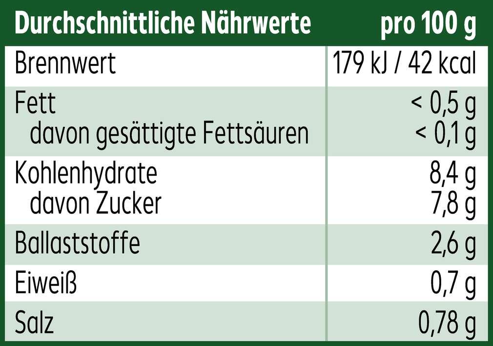 Abbildung des Sortimentsartikels K-Bio Rote Bete in Scheiben 330g