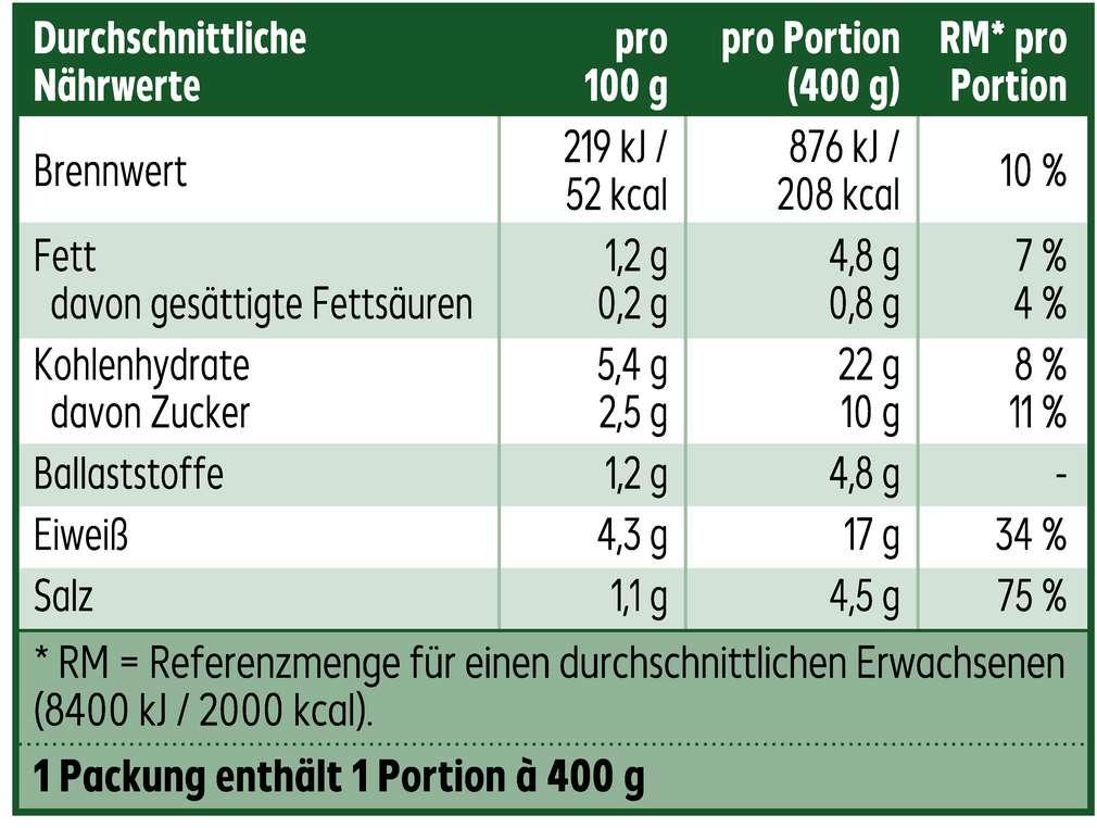 Abbildung des Sortimentsartikels K-Bio Gulaschsuppe mit Rindfleisch 400ml