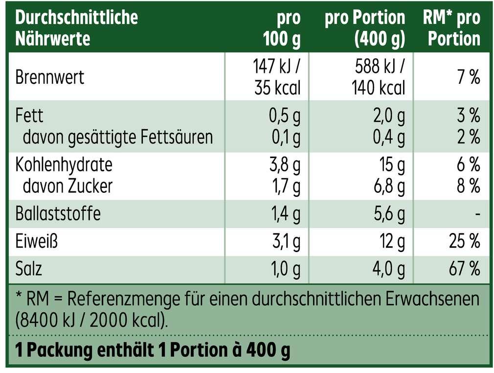 Abbildung des Sortimentsartikels K-Bio Gemüsesuppe mit Rindfleisch 400ml