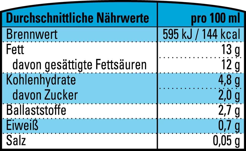 Abbildung des Sortimentsartikels K-Bio Kokosmilch fettreduziert 400ml