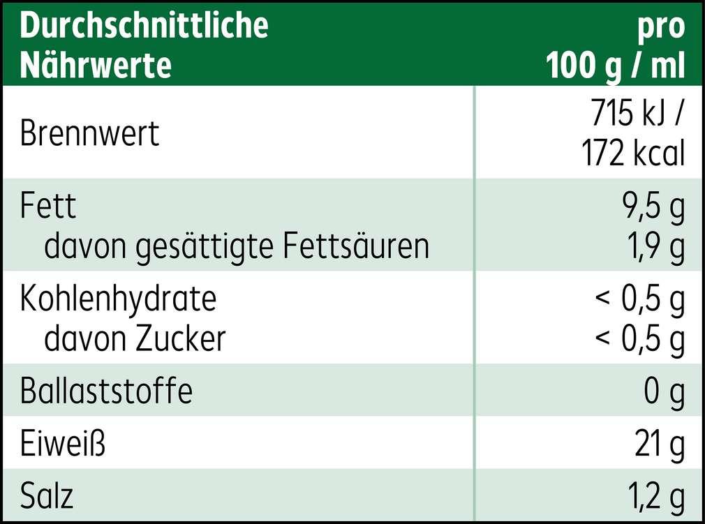 Abbildung des Sortimentsartikels K-Bio Rückensteak v.Schwein mar. 2 St. 200g