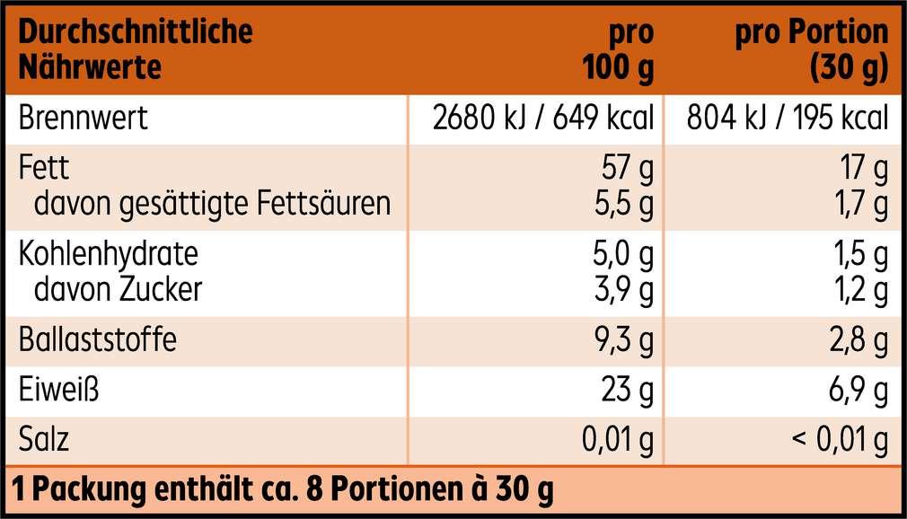 Abbildung des Sortimentsartikels K-Take it Veggie Veganes Bio-Mandeln-Mus braun 250g