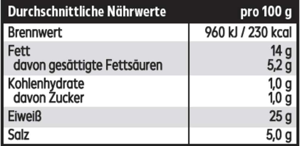 Abbildung des Sortimentsartikels K-Bio Schwarzwälder Schinken 100g