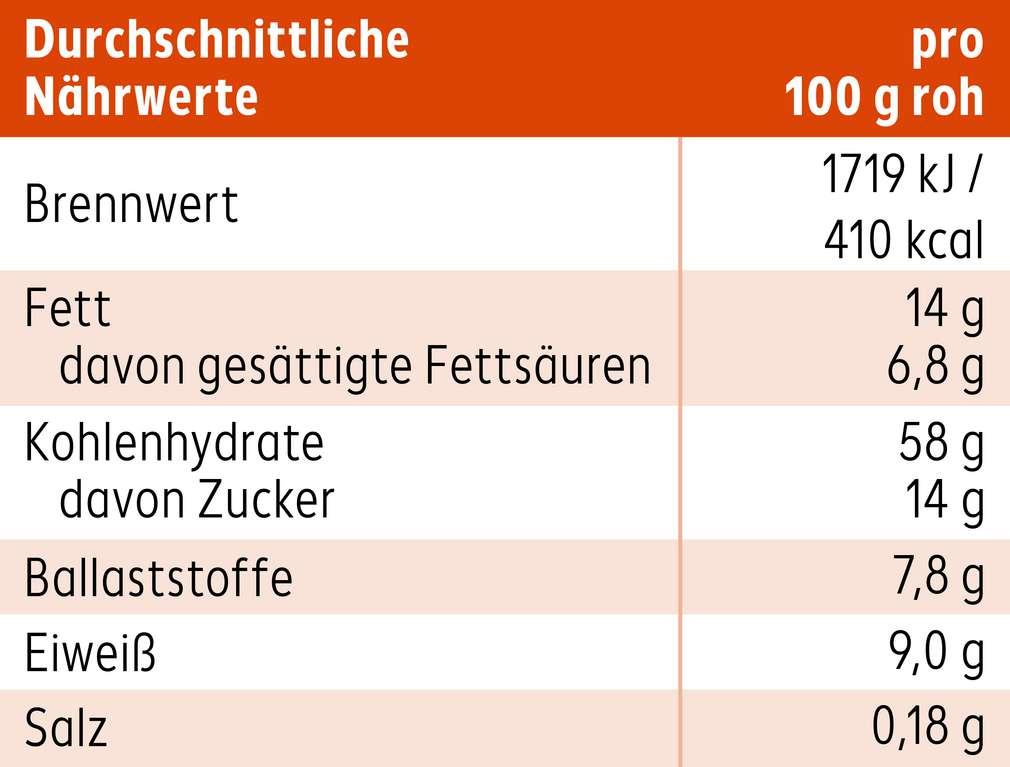 Abbildung des Sortimentsartikels K-Free Glutenfrei Schokomüsli 375g