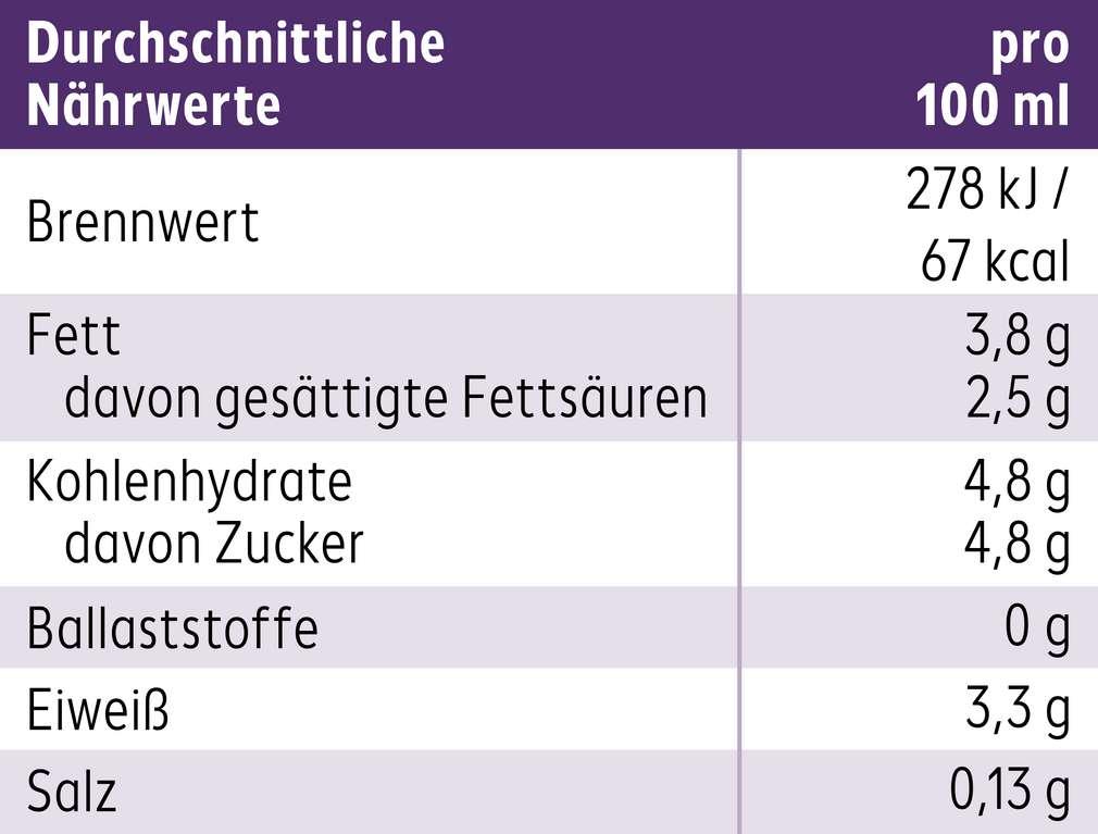 Abbildung des Sortimentsartikels K-Free Laktosefrei frische Vollmilch 3,8%, 1l