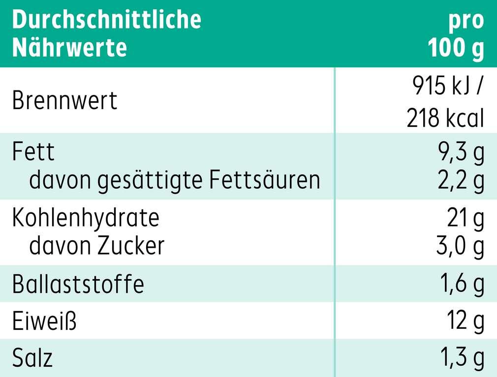 Abbildung des Sortimentsartikels K-To Go Clubsandwich Hähnchen-Speck-Ei