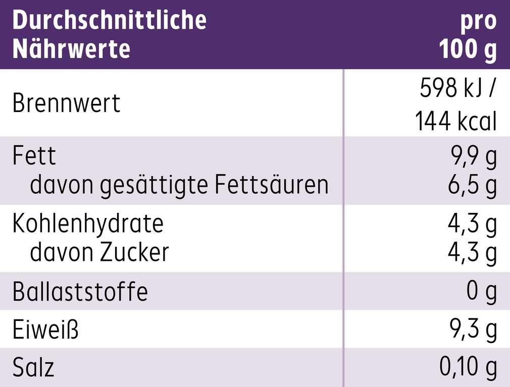 Abbildung des Sortimentsartikels K-Free Laktosefrei Speisequark-Zubereitung 40% Fett i. Tr. 200g