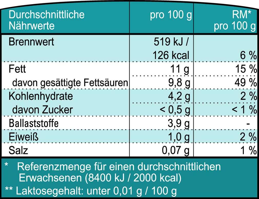 Abbildung des Sortimentsartikels K-Take it Veggie Kokosjoghurt Natur 400g