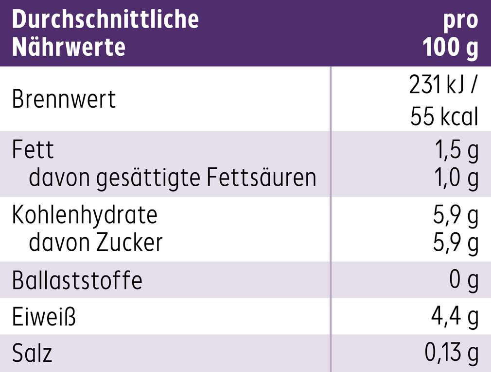 Abbildung des Sortimentsartikels K-Free Laktosefrei fettarmer Joghurt mild 1,5% 150g