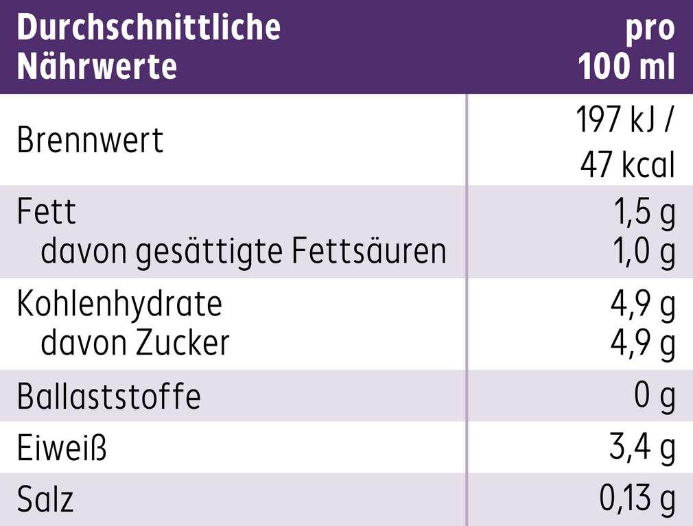 Abbildung des Sortimentsartikels K-Free Laktosefrei H-Milch 1,5%Fett laktosefrei 1,0l