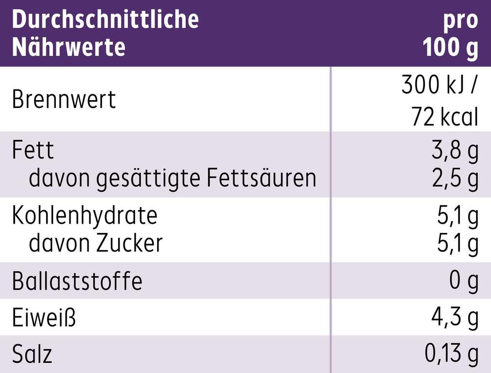 Abbildung des Sortimentsartikels K-Free Laktosefrei Joghurt mild 3,8% 500g