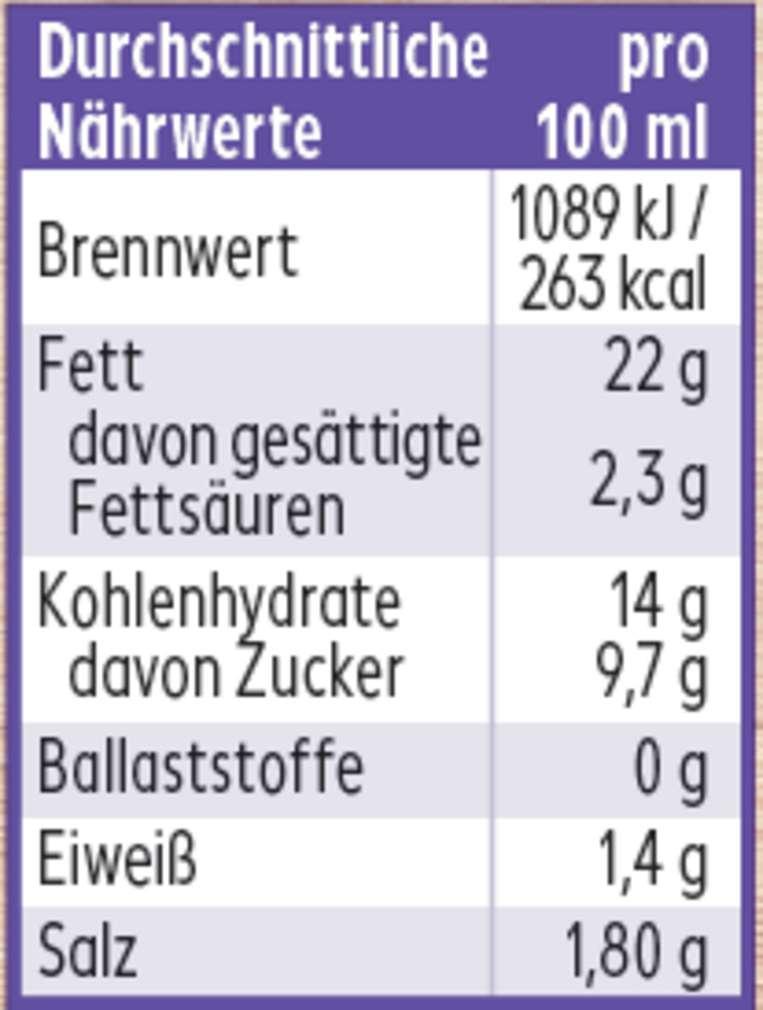 Abbildung des Sortimentsartikels K-Bio Knoblauch Sauce 250ml