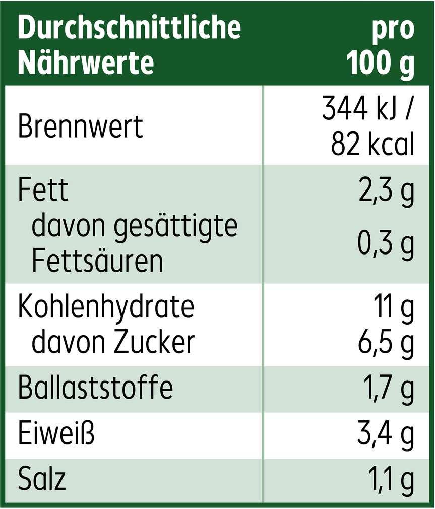 Abbildung des Sortimentsartikels K-Bio Vegetarische Bolognese Pasta Sauce 350ml