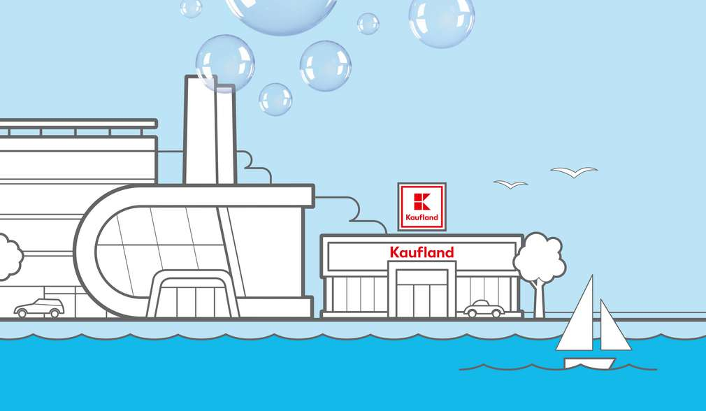 Systém rekuperace se postupně zavádí v prodejnách Kaufland