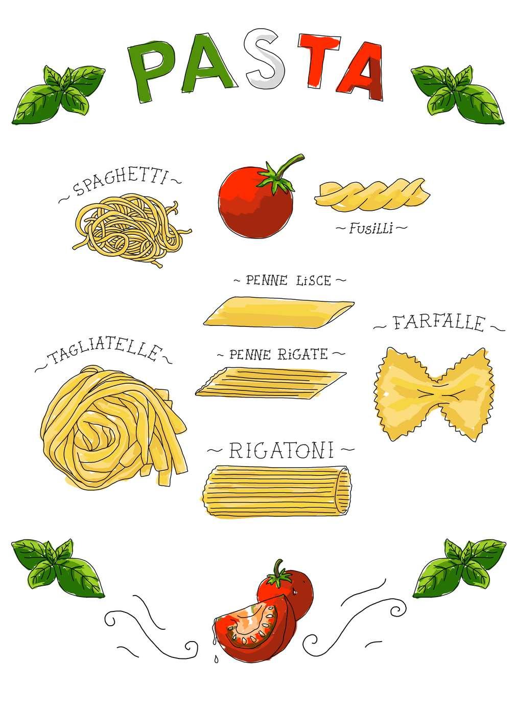 Infografik: Pastasorten