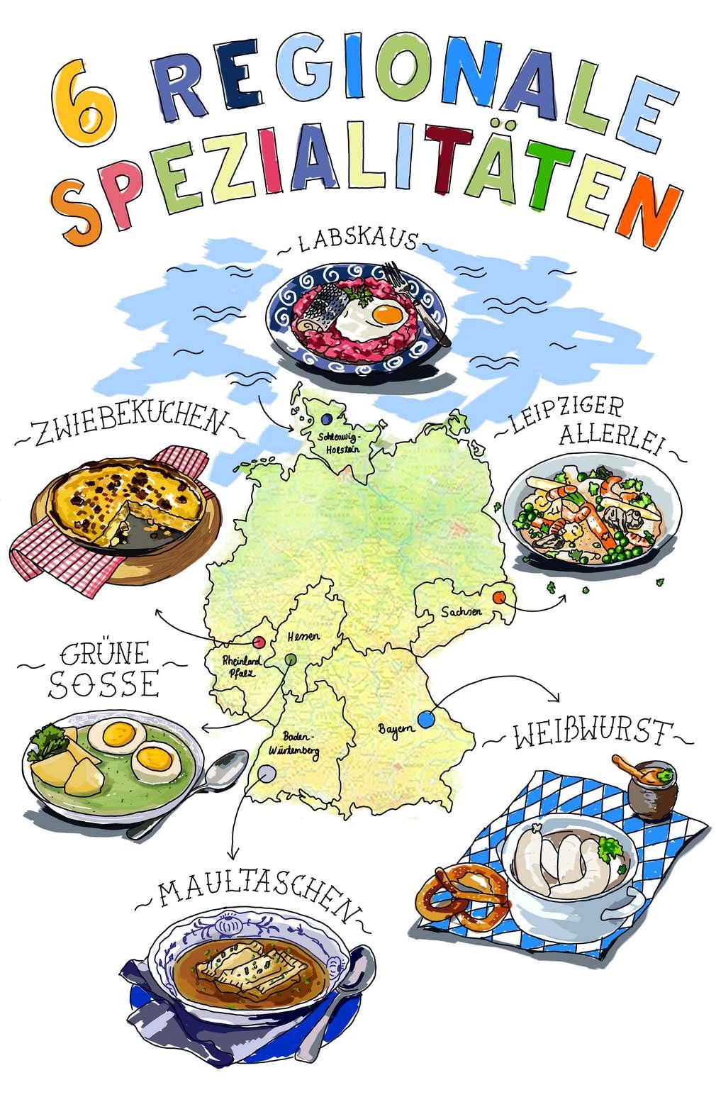 Infografik: sechs regionale Spezialitäten aus Deutschland