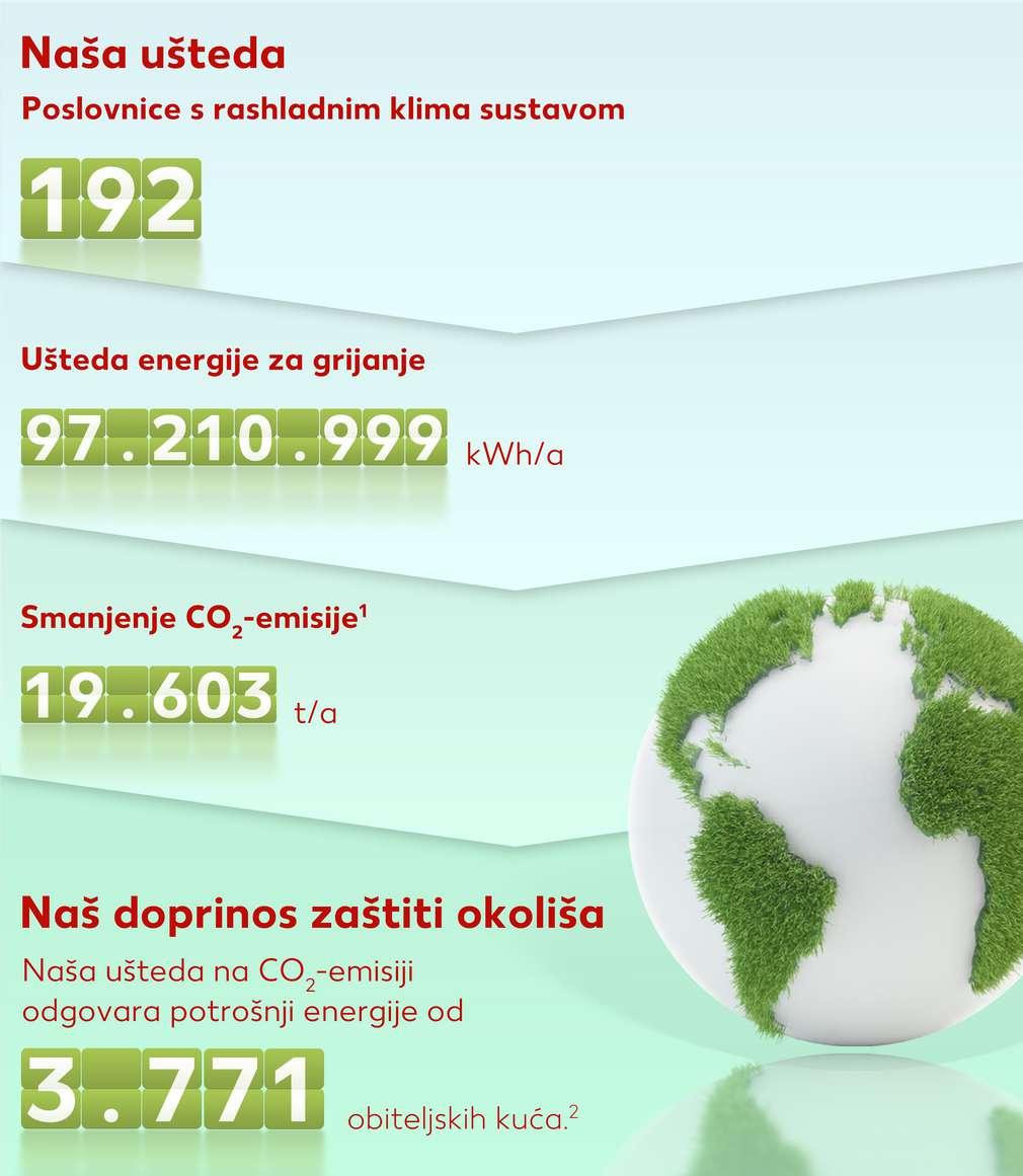 Klima monitor