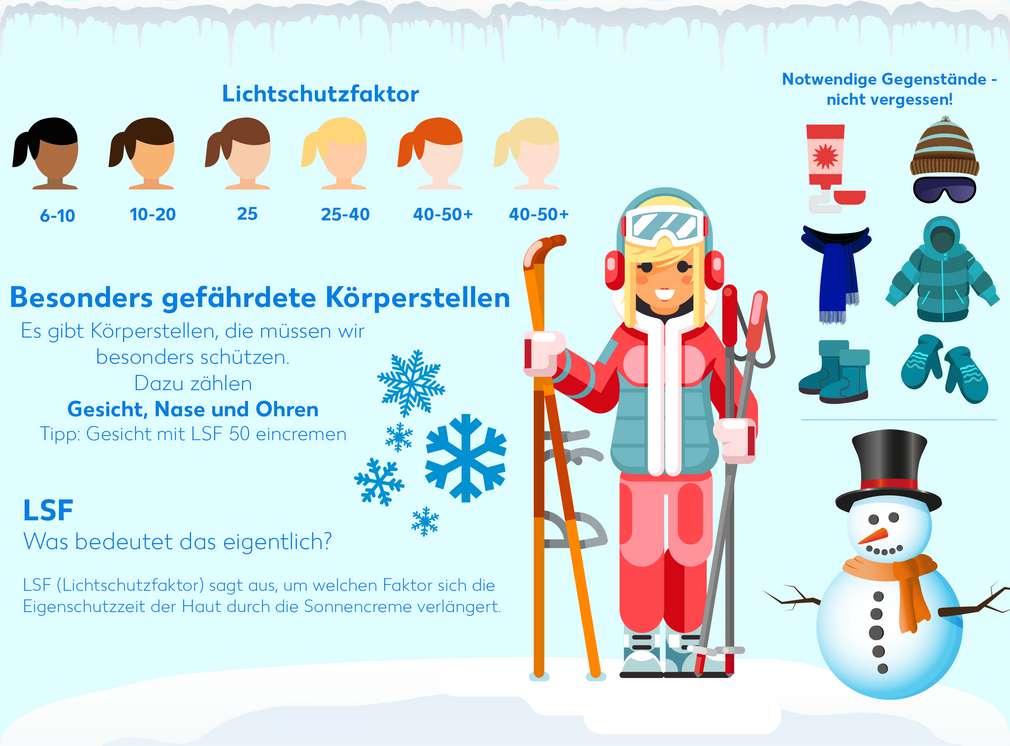 Infografik: Sonnenschutz