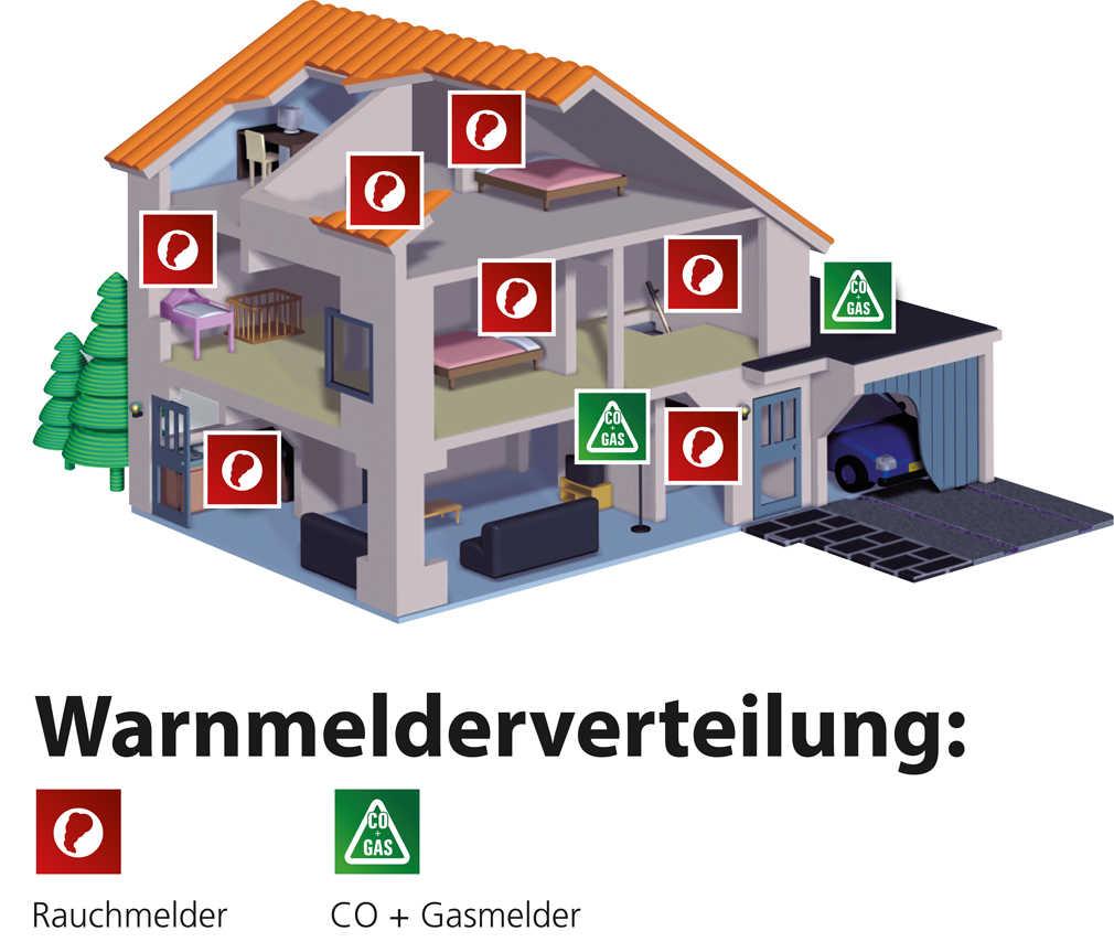 Abbildung des Angebots FLAMINGO Kohlenmonoxid-Melder